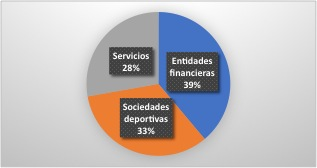claves-auditoria-1