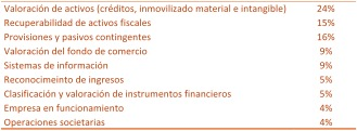 claves-auditoria-2
