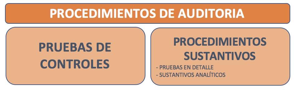 20180923 2 Procedimientos de auditoría (1)