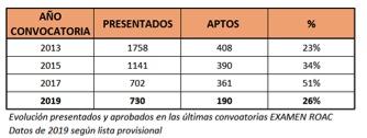 tabla1-calificaciones-2019